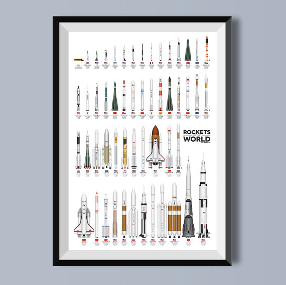15 Gift Ideas For a Space Explorer | Rocket Poster