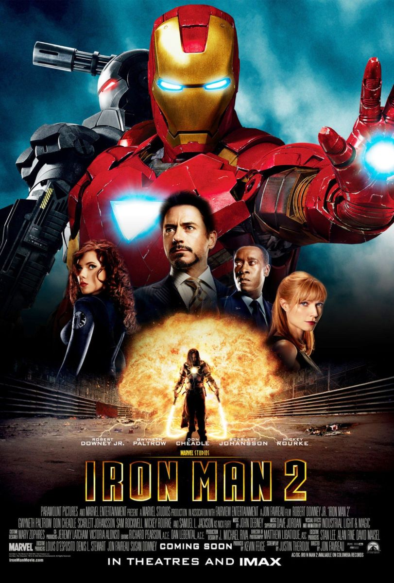 Iron Man 2 Filming Locations | California and Monaco